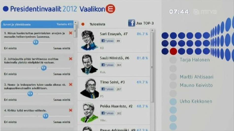 Mtv3 Vaalikone 2021